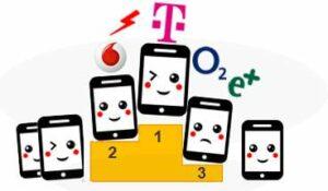 Das beste Mobilfunknetz