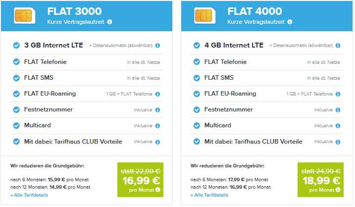 Tarifhaus-Flat im O2-Netz mit Festnetznummer